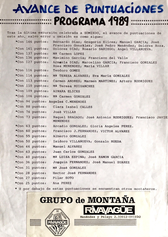 Verano 1989: Avance de puntuaciones