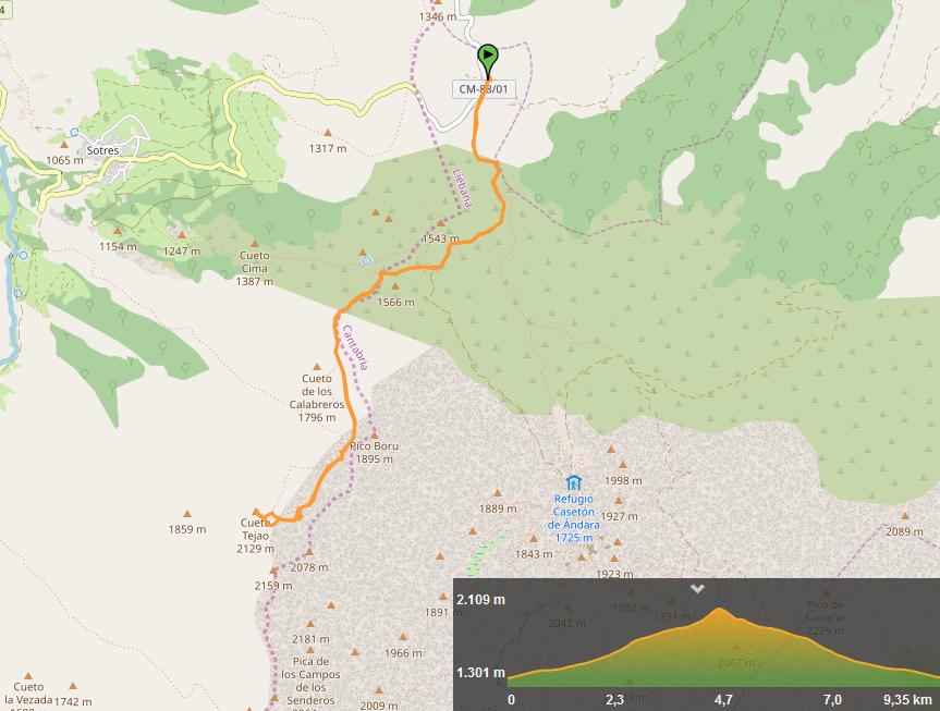 27 octubre, 2019: Pico Boru, Cueto Tejao (Wikiloc / IGN)