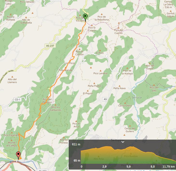 15 diciembre, 2019: La Reigada - Peñaflor (Wikiloc / OpenStreetMap)